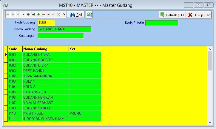 MST10 - Master Gudang