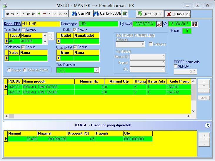 MST31 - Pemeliharaan TPR Promo