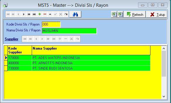 MST5 - Master Divisi