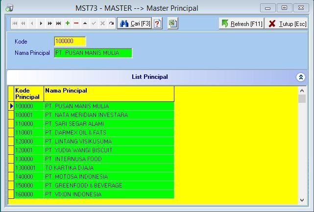 MST73 - Master Principal